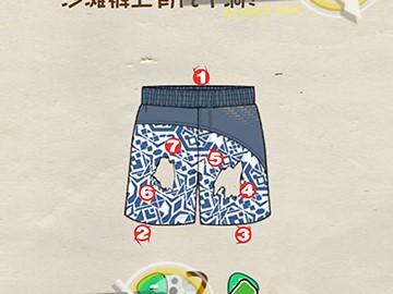 脑洞先生第24关通关方法 沙滩裤上有几个洞