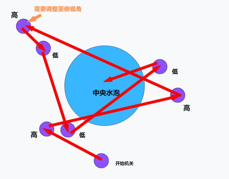 原神远吕羽氏遗事解谜